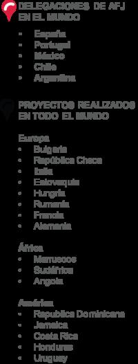 listado de paises de nuestras delegaciones y proyectos realizados en todo el mundo